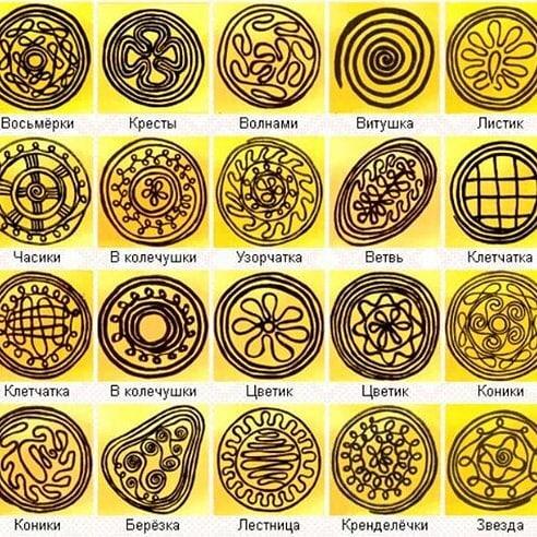 my.na .zemle 165525125 139461324688045 7773376888669226410 n - Печенья-тетёрки - когда пекут. Традиции наших предков